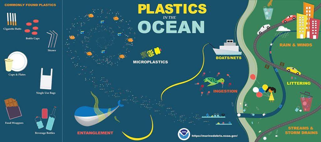 Plastics_in_the_ocean